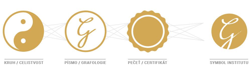 grafologie_logo_vyvoj4